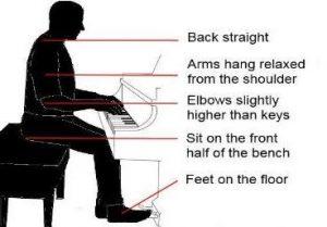 best piano posture